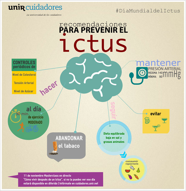 infografia-ictus